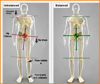skeletal-imbalances-web-article